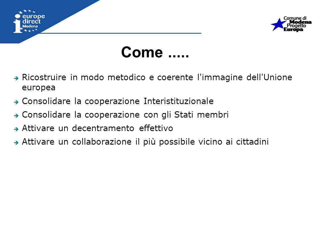 Come..... Ricostruire in modo metodico e coerente l'immagine dell'Unione europea Consolidare la cooperazione Interistituzionale Consolidare la coopera