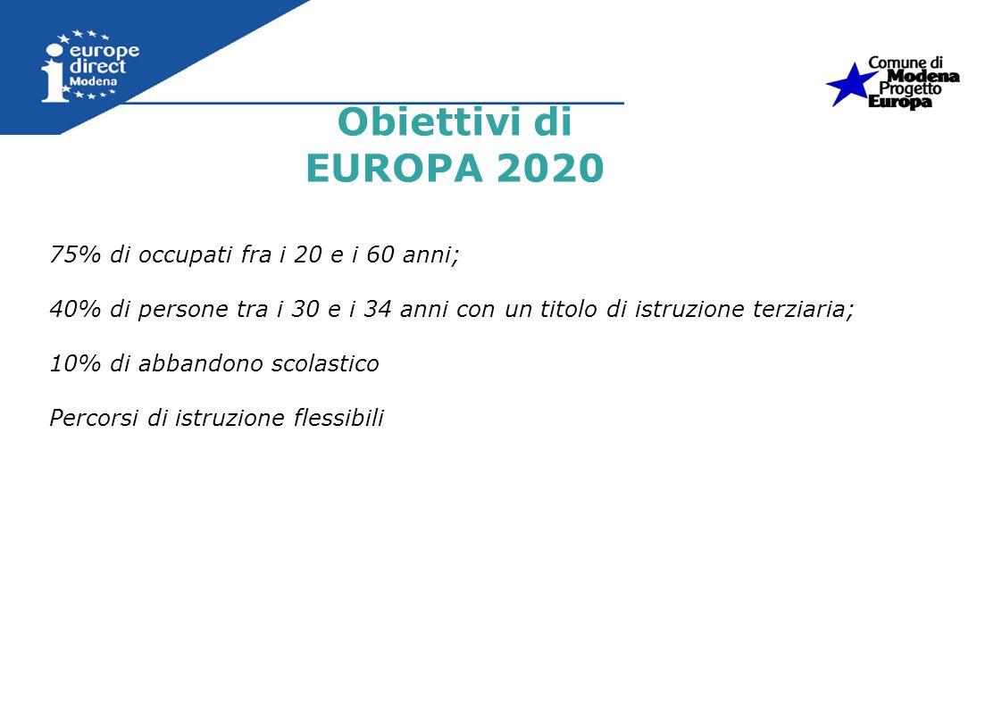 Cos è Iniziativa principale con la quale l UE intende rispondere alle sfide che i giovani devono affrontare e aiutarli ad avere successo nell economia della conoscenza.