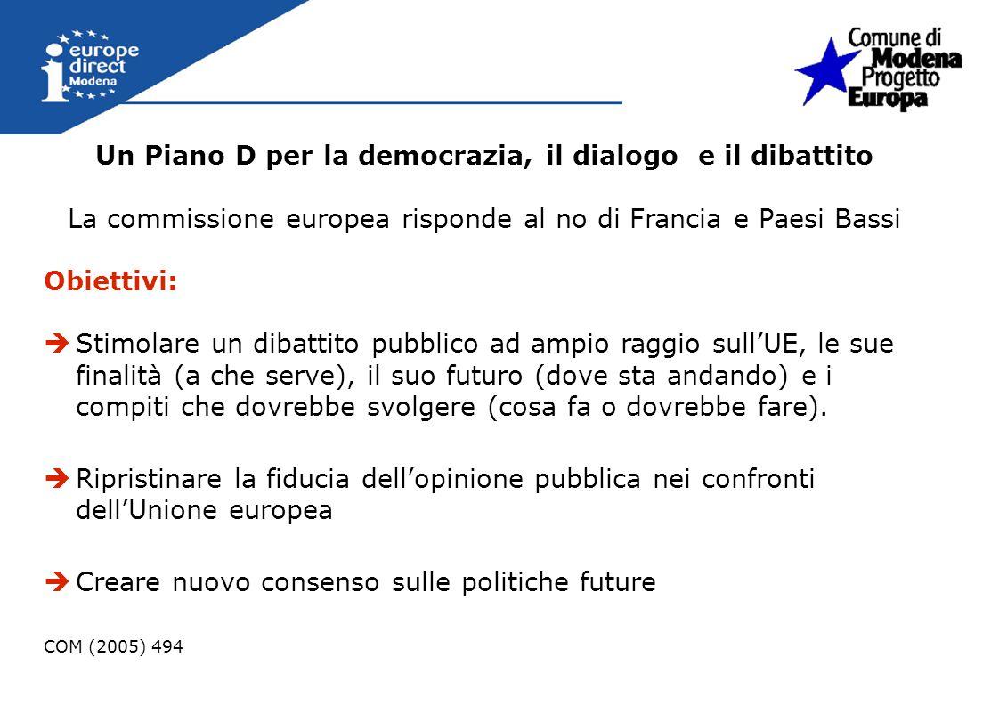 Un Piano D per la democrazia, il dialogo e il dibattito La commissione europea risponde al no di Francia e Paesi Bassi Obiettivi: Stimolare un dibatti
