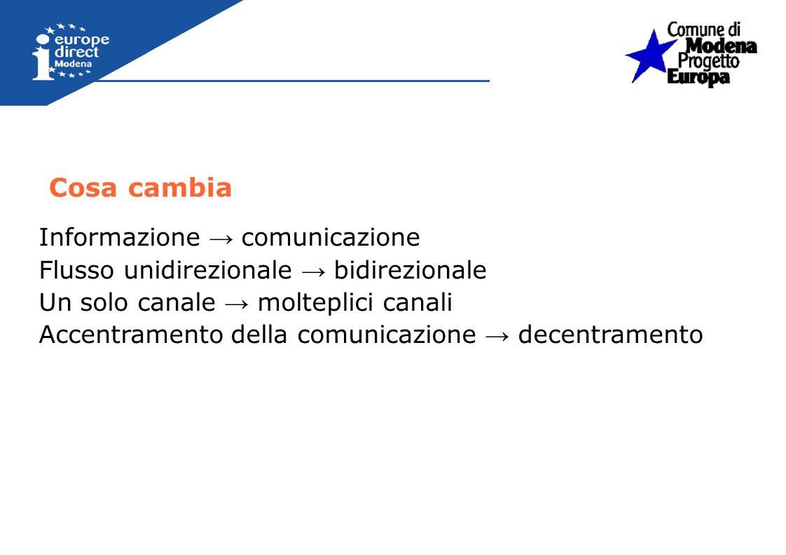 Informazione comunicazione Flusso unidirezionale bidirezionale Un solo canale molteplici canali Accentramento della comunicazione decentramento Cosa c