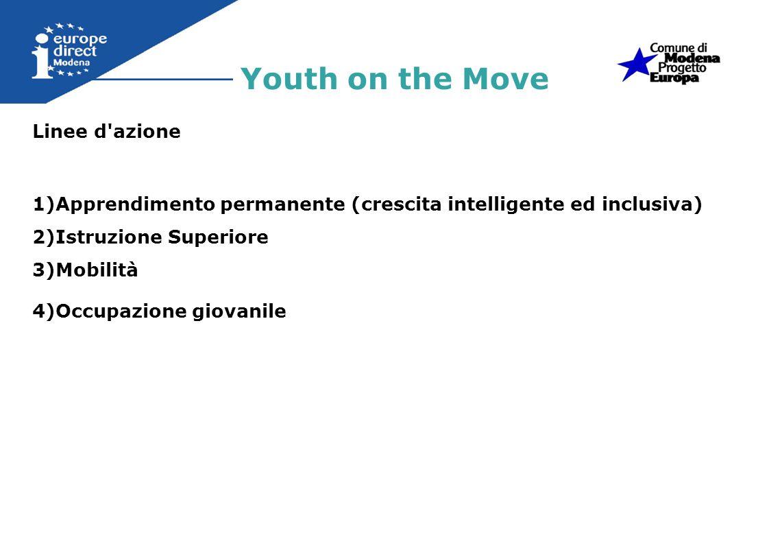 Linee d'azione 1)Apprendimento permanente (crescita intelligente ed inclusiva) 2)Istruzione Superiore 3)Mobilità 4)Occupazione giovanile Youth on the
