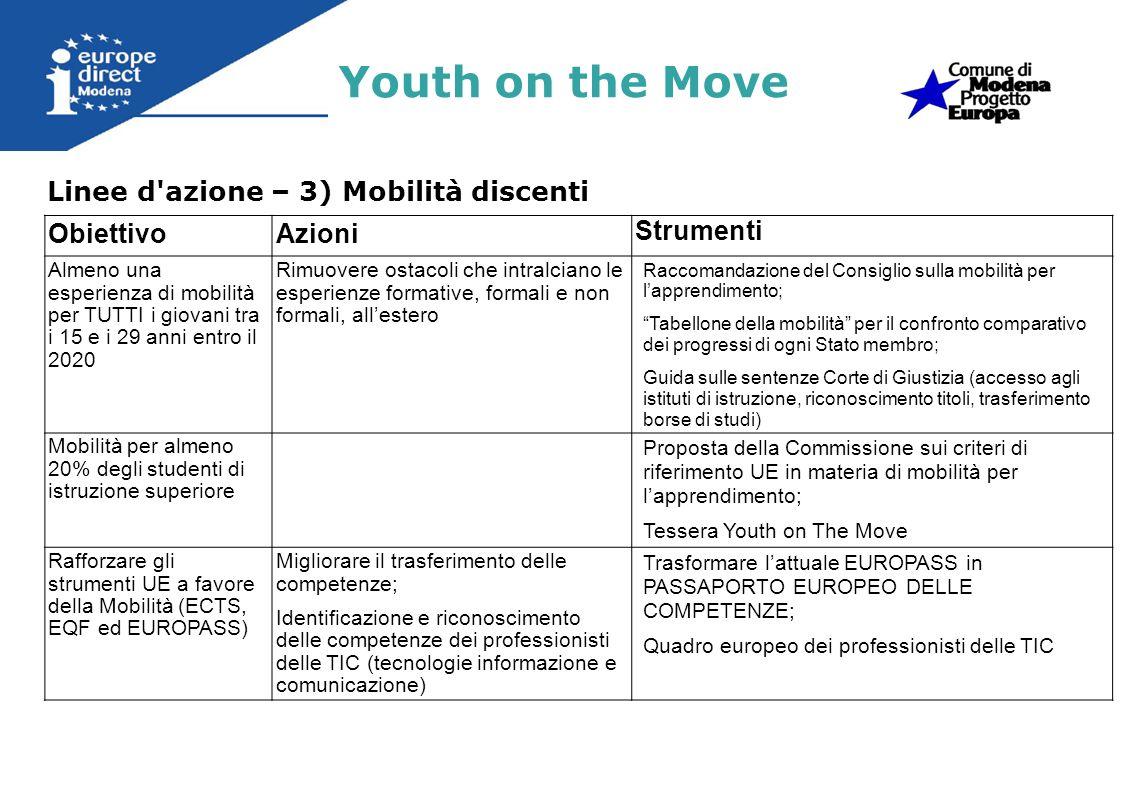 Linee d'azione – 3) Mobilità discenti Youth on the Move ObiettivoAzioni Strumenti Almeno una esperienza di mobilità per TUTTI i giovani tra i 15 e i 2