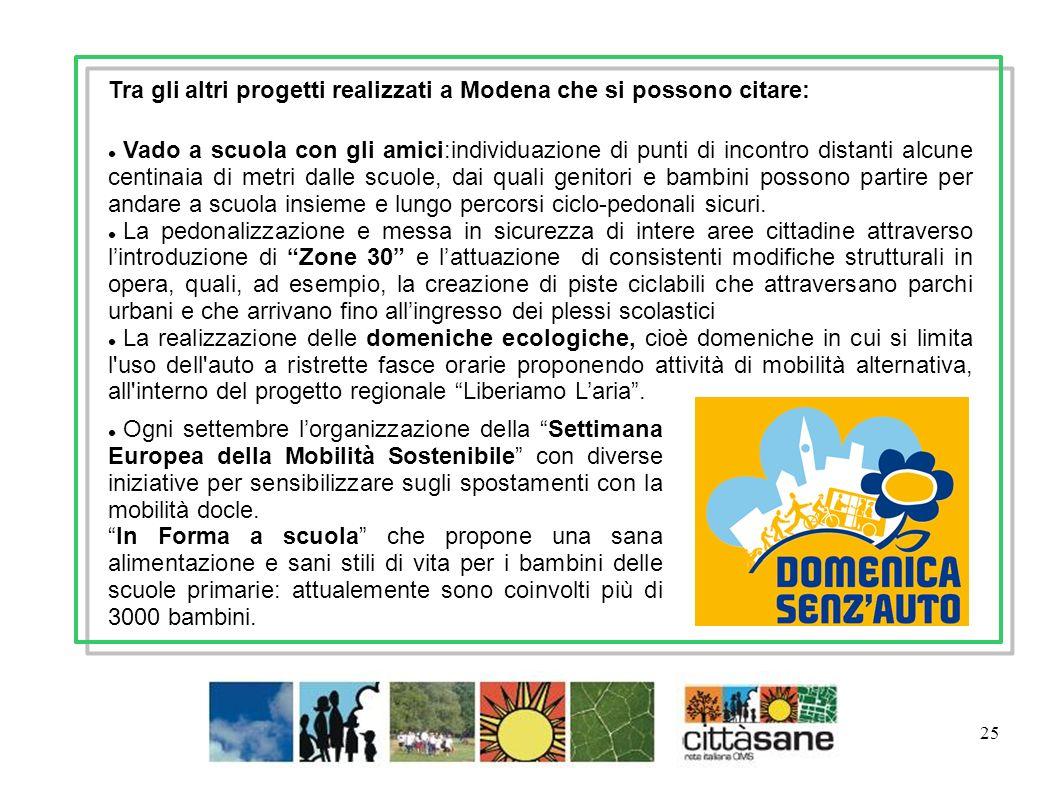 25 Tra gli altri progetti realizzati a Modena che si possono citare: Vado a scuola con gli amici:individuazione di punti di incontro distanti alcune c