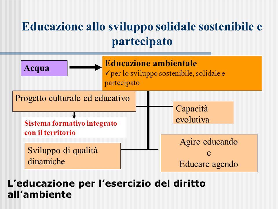Educazione allo sviluppo solidale sostenibile e partecipato Acqua Educazione ambientale per lo sviluppo sostenibile, solidale e partecipato Progetto c