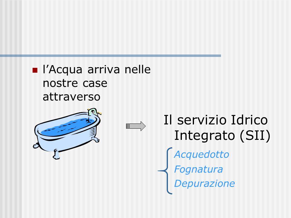 lAcqua arriva nelle nostre case attraverso Il servizio Idrico Integrato (SII) Il servizio Idrico Integrato (SII) Acquedotto Fognatura Depurazione