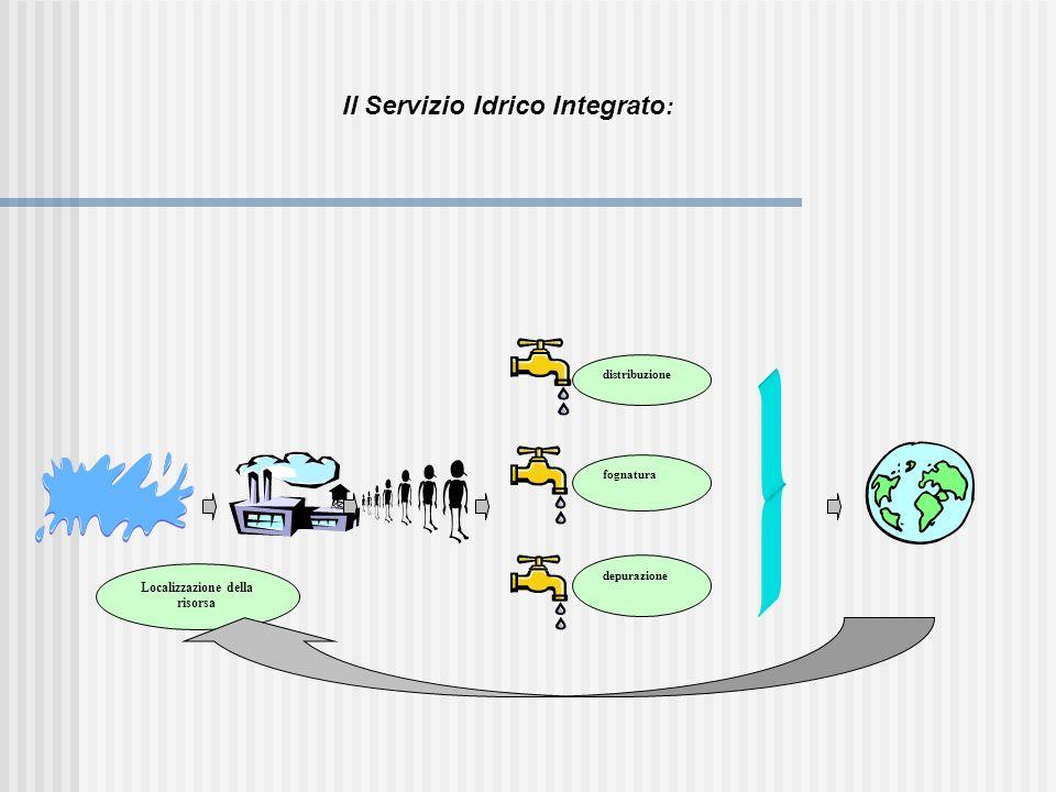 Localizzazione della risorsa distribuzione fognatura depurazione Il Servizio Idrico Integrato :