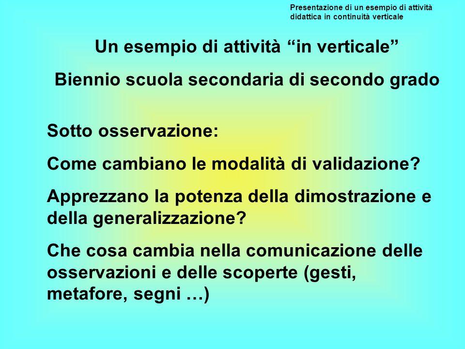 Presentazione di un esempio di attività didattica in continuità verticale Sotto osservazione: Come cambiano le modalità di validazione? Apprezzano la