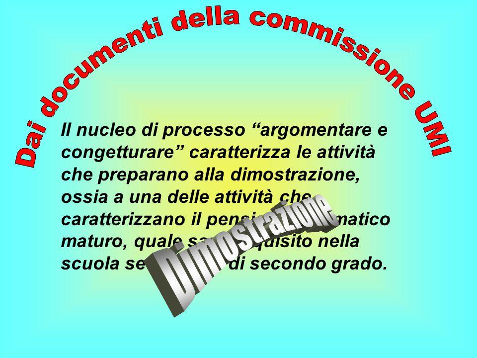 Il nucleo di processo argomentare e congetturare caratterizza le attività che preparano alla dimostrazione, ossia a una delle attività che caratterizz