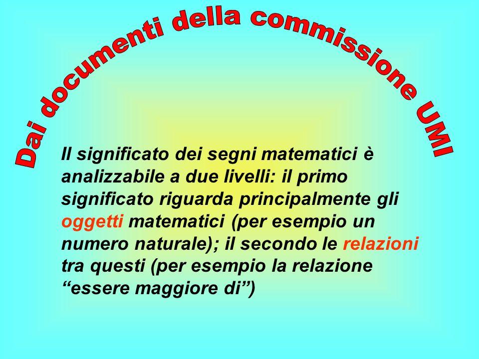 Il significato dei segni matematici è analizzabile a due livelli: il primo significato riguarda principalmente gli oggetti matematici (per esempio un