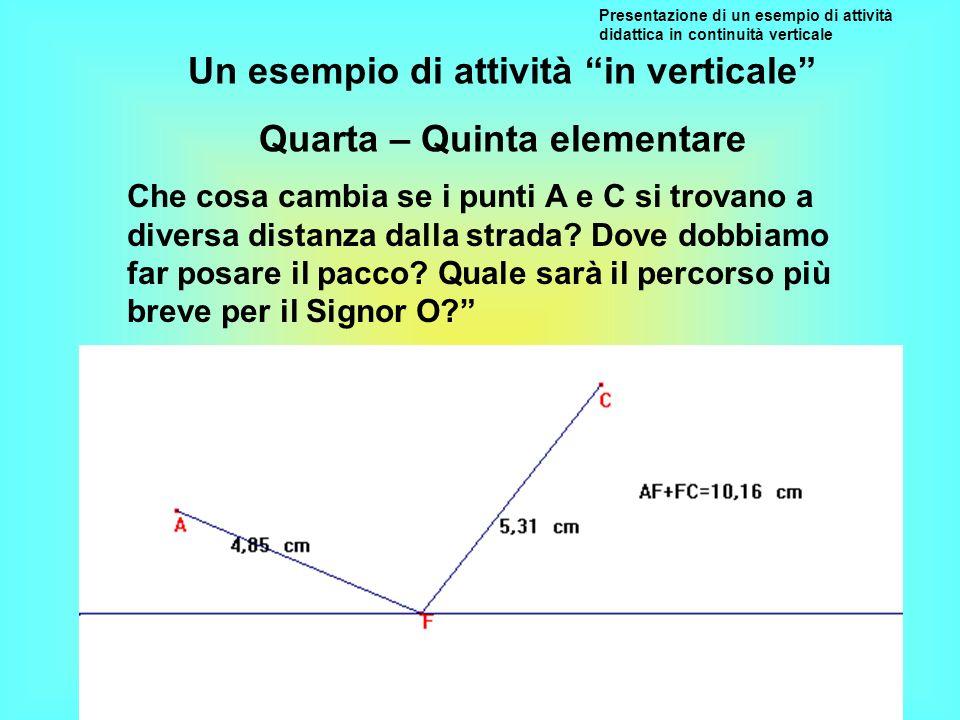 Presentazione di un esempio di attività didattica in continuità verticale Che cosa cambia se i punti A e C si trovano a diversa distanza dalla strada?