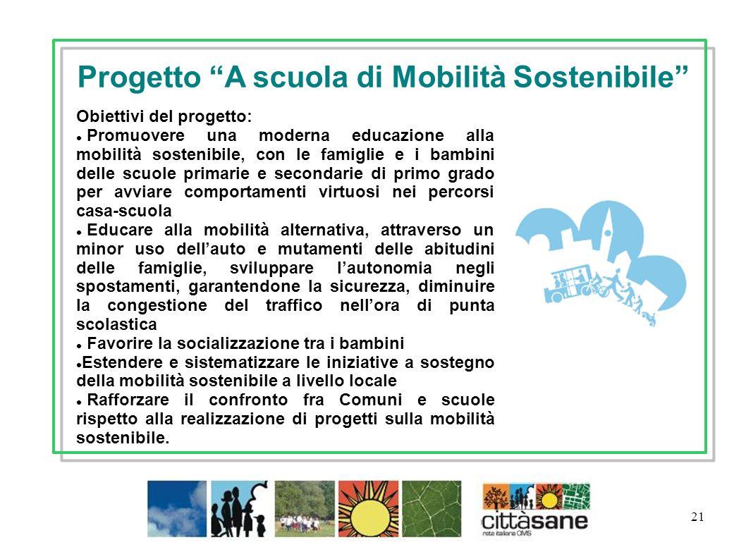 21 Obiettivi del progetto: Promuovere una moderna educazione alla mobilità sostenibile, con le famiglie e i bambini delle scuole primarie e secondarie