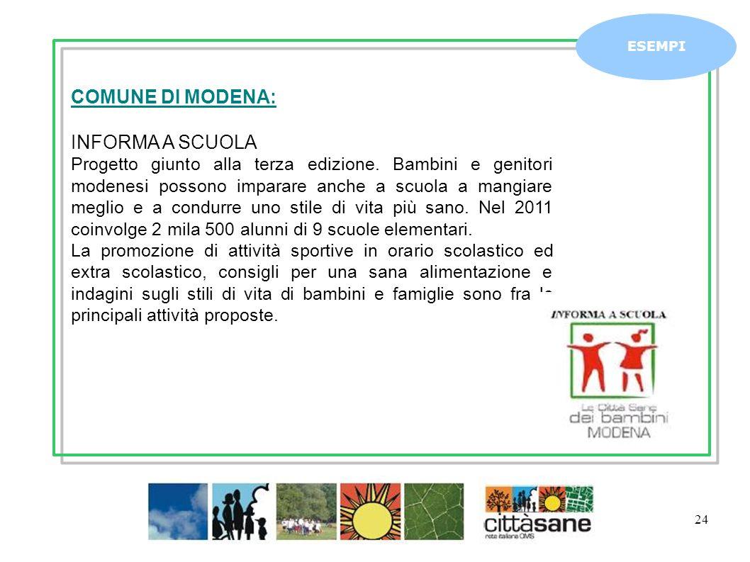 Marzo 2011 24 ESEMPI COMUNE DI MODENA: INFORMA A SCUOLA Progetto giunto alla terza edizione. Bambini e genitori modenesi possono imparare anche a scuo