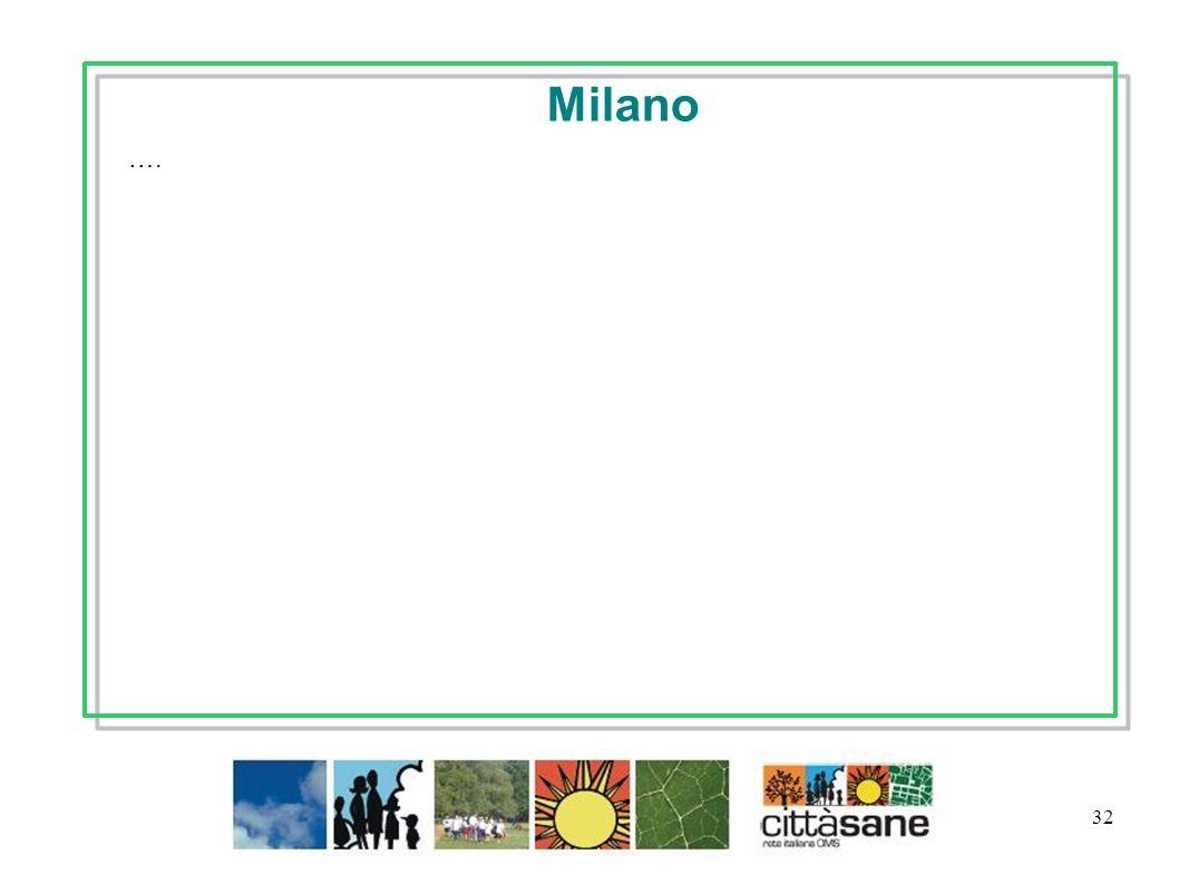 32 Milano …. Gennaio 2012