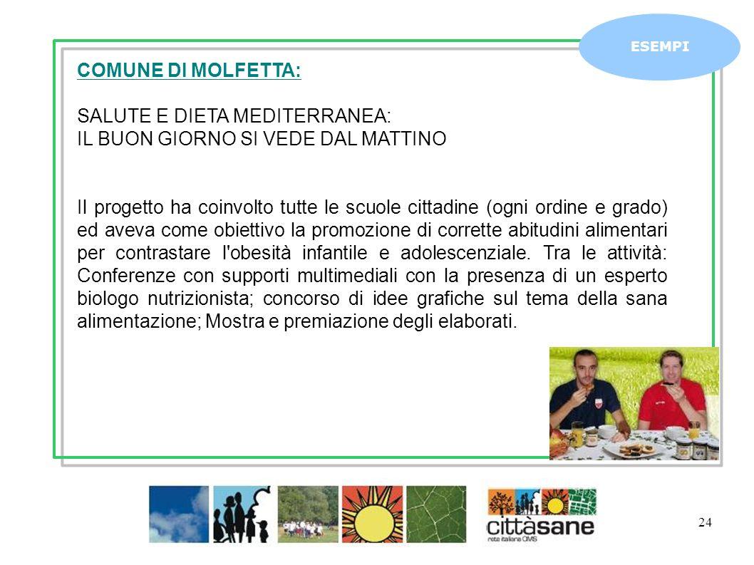 Marzo 2011 24 ESEMPI COMUNE DI MOLFETTA: SALUTE E DIETA MEDITERRANEA: IL BUON GIORNO SI VEDE DAL MATTINO Il progetto ha coinvolto tutte le scuole citt