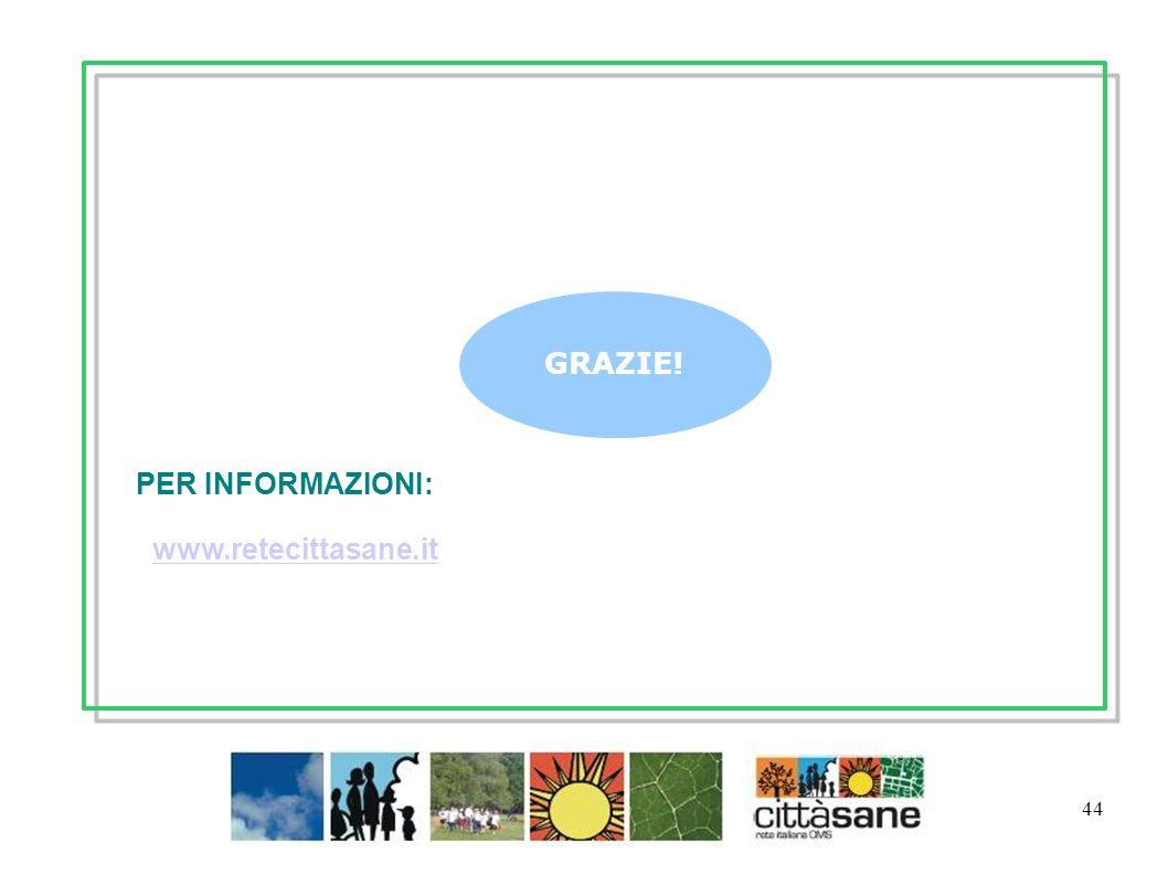 Marzo 2011 44 GRAZIE! PER INFORMAZIONI: www.retecittasane.itwww.retecittasane.it
