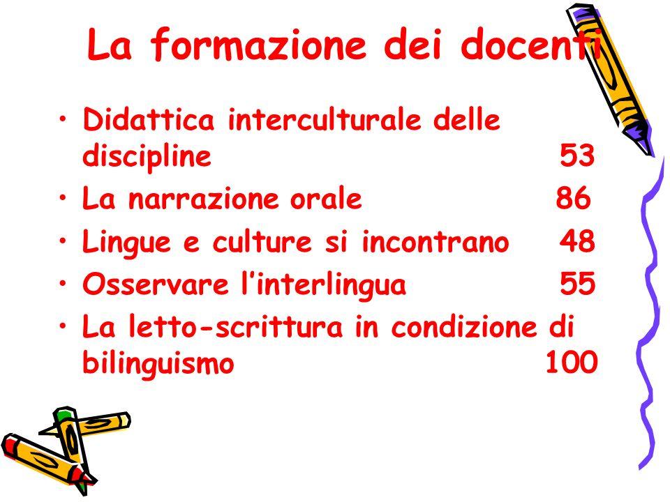 La formazione dei docenti Didattica interculturale delle discipline 53 La narrazione orale 86 Lingue e culture si incontrano 48 Osservare linterlingua 55 La letto-scrittura in condizione di bilinguismo 100