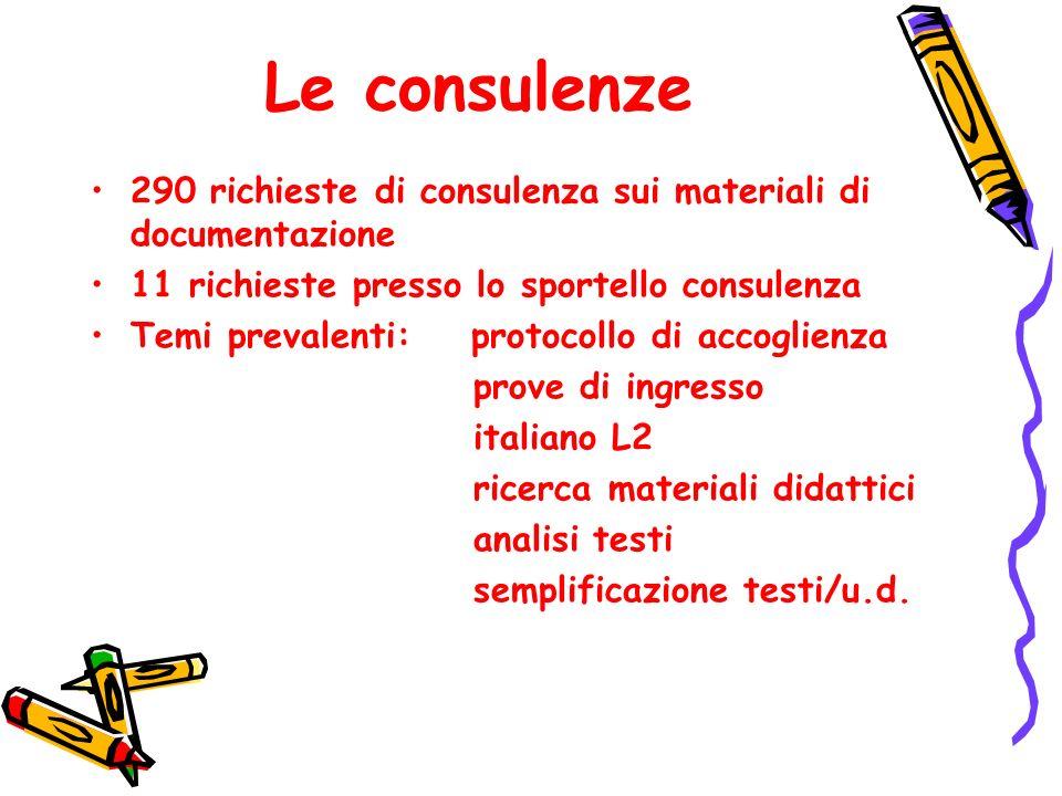 Le consulenze 290 richieste di consulenza sui materiali di documentazione 11 richieste presso lo sportello consulenza Temi prevalenti: protocollo di accoglienza prove di ingresso italiano L2 ricerca materiali didattici analisi testi semplificazione testi/u.d.