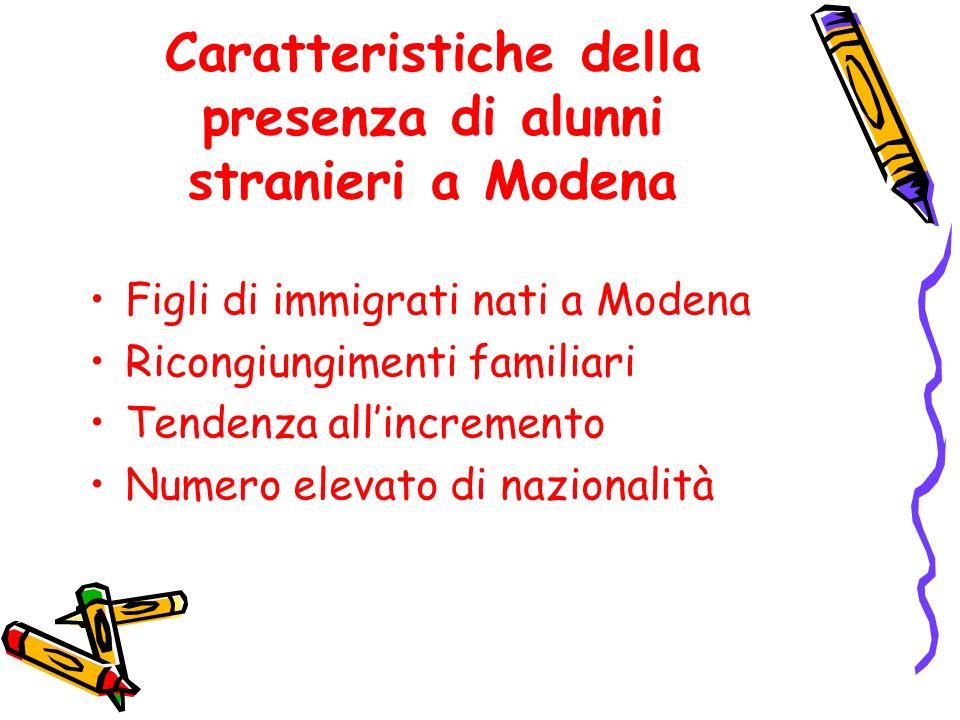 Caratteristiche della presenza di alunni stranieri a Modena Figli di immigrati nati a Modena Ricongiungimenti familiari Tendenza allincremento Numero elevato di nazionalità