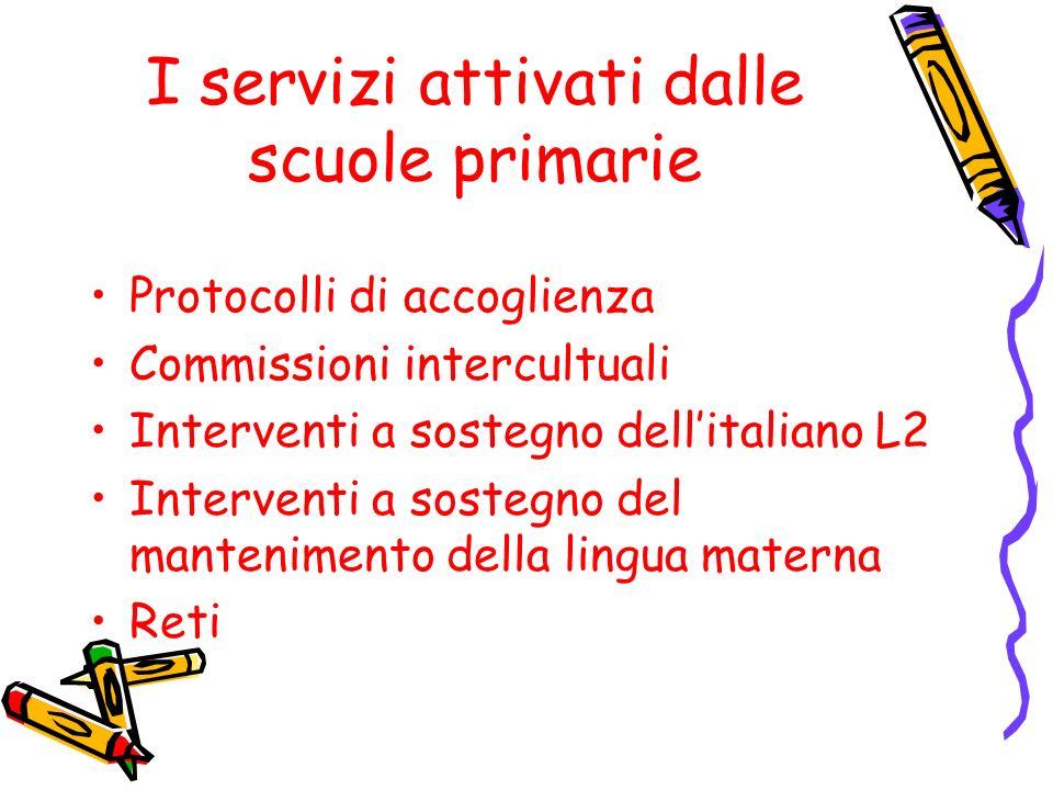 I servizi attivati dalle scuole primarie Protocolli di accoglienza Commissioni intercultuali Interventi a sostegno dellitaliano L2 Interventi a sostegno del mantenimento della lingua materna Reti