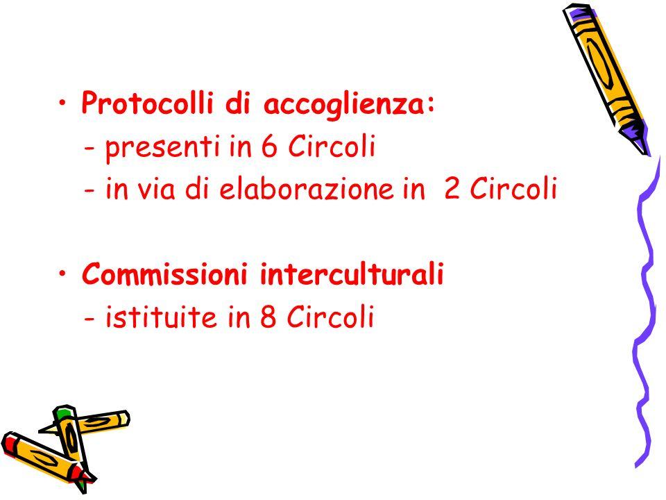 Protocolli di accoglienza: - presenti in 6 Circoli - in via di elaborazione in 2 Circoli Commissioni interculturali - istituite in 8 Circoli