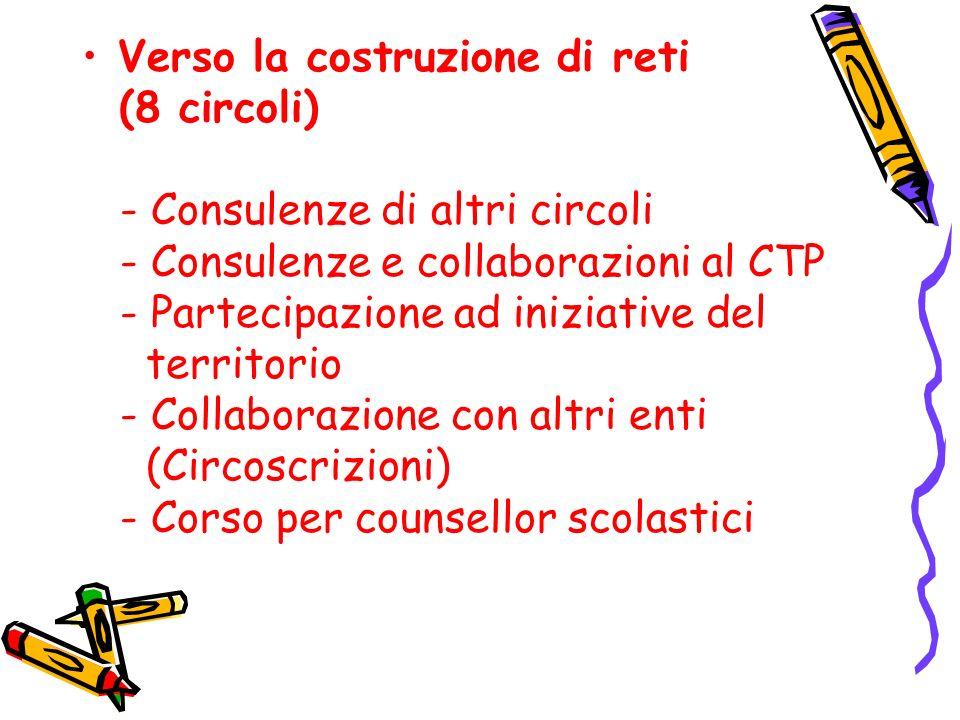 Verso la costruzione di reti (8 circoli) - Consulenze di altri circoli - Consulenze e collaborazioni al CTP - Partecipazione ad iniziative del territorio - Collaborazione con altri enti (Circoscrizioni) - Corso per counsellor scolastici