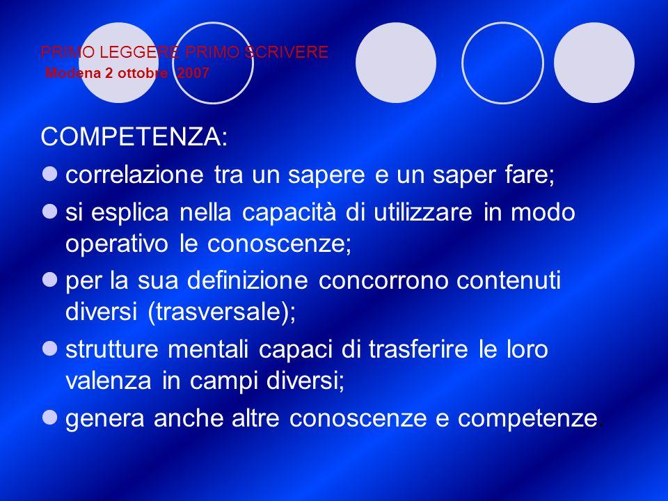 PRIMO LEGGERE PRIMO SCRIVERE Modena 2 ottobre 2007 COMPETENZA: correlazione tra un sapere e un saper fare; si esplica nella capacità di utilizzare in