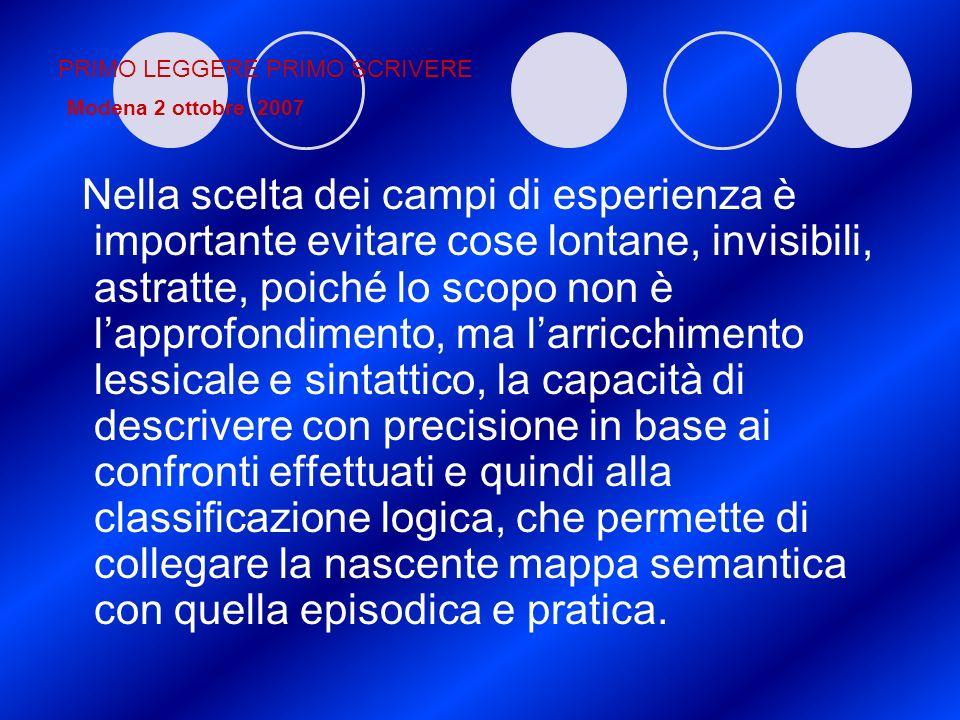 PRIMO LEGGERE PRIMO SCRIVERE Modena 2 ottobre 2007 Nella scelta dei campi di esperienza è importante evitare cose lontane, invisibili, astratte, poich