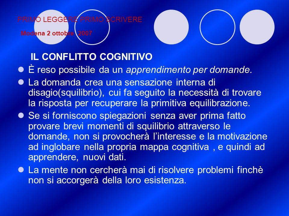 PRIMO LEGGERE PRIMO SCRIVERE Modena 2 ottobre 2007 IL CONFLITTO COGNITIVO È reso possibile da un apprendimento per domande. La domanda crea una sensaz