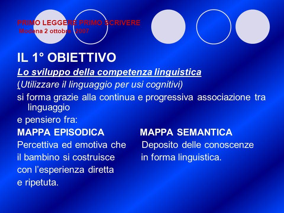 PRIMO LEGGERE PRIMO SCRIVERE Modena 2 ottobre 2007 IL 1° OBIETTIVO Lo sviluppo della competenza linguistica (Utilizzare il linguaggio per usi cognitiv