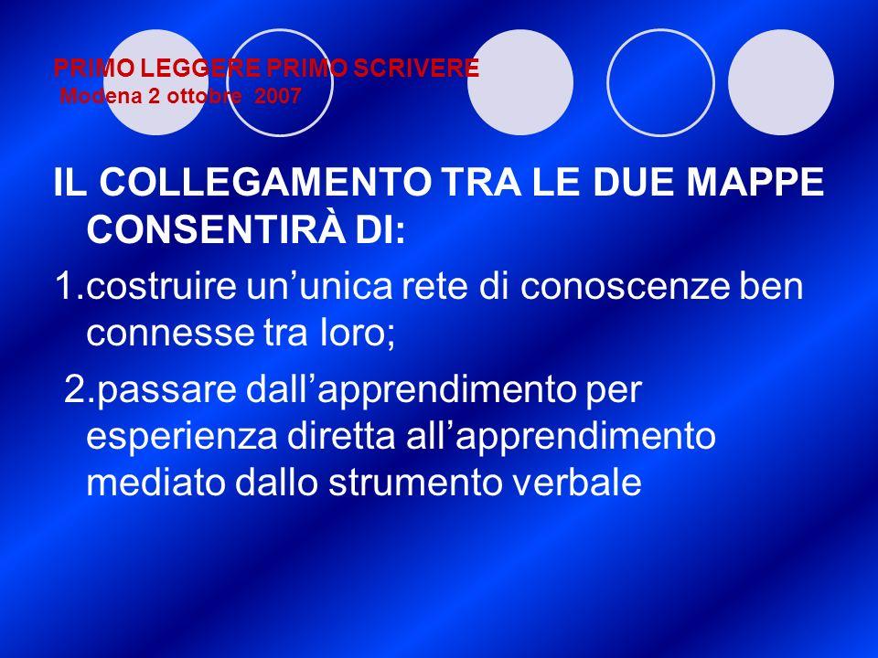 PRIMO LEGGERE PRIMO SCRIVERE Modena 2 ottobre 2007 IL COLLEGAMENTO TRA LE DUE MAPPE CONSENTIRÀ DI: 1.costruire ununica rete di conoscenze ben connesse
