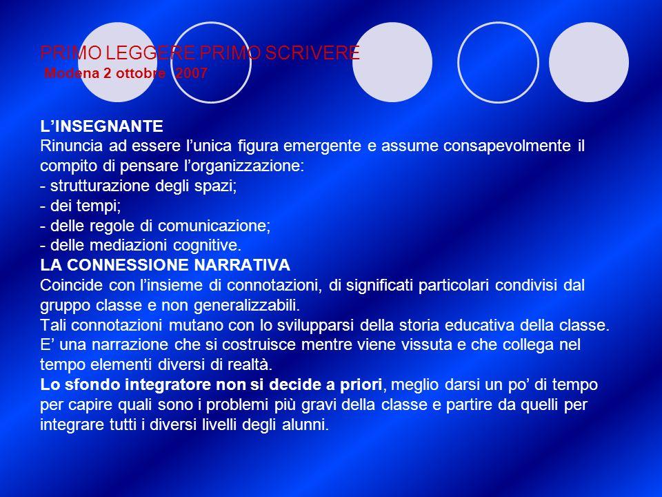 PRIMO LEGGERE PRIMO SCRIVERE Modena 2 ottobre 2007 LINSEGNANTE Rinuncia ad essere lunica figura emergente e assume consapevolmente il compito di pensa