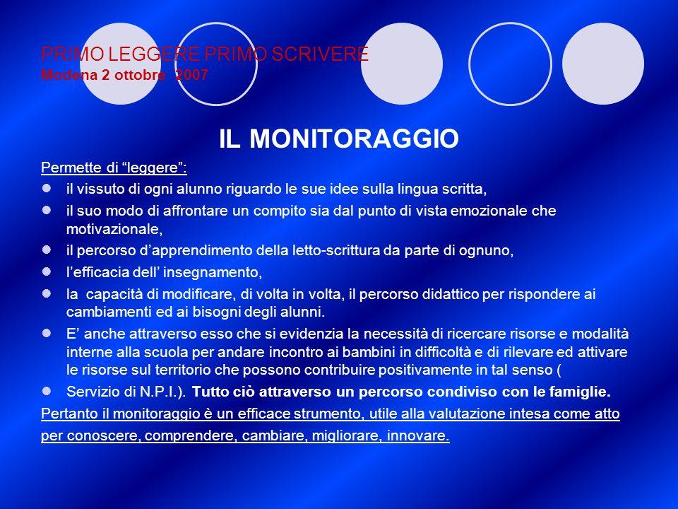 PRIMO LEGGERE PRIMO SCRIVERE Modena 2 ottobre 2007 IL MONITORAGGIO Permette di leggere: il vissuto di ogni alunno riguardo le sue idee sulla lingua sc