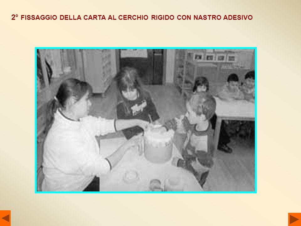 2° FISSAGGIO DELLA CARTA AL CERCHIO RIGIDO CON NASTRO ADESIVO