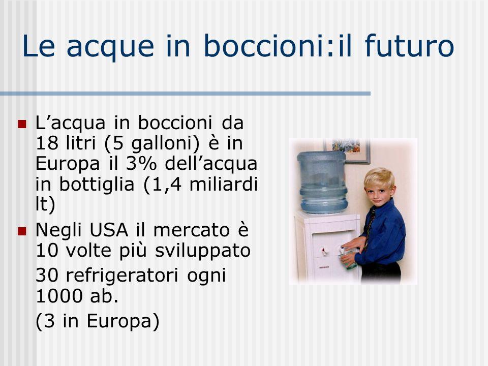 Le acque in boccioni:il futuro Lacqua in boccioni da 18 litri (5 galloni) è in Europa il 3% dellacqua in bottiglia (1,4 miliardi lt) Negli USA il merc