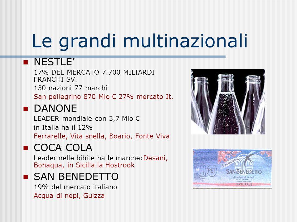 Le grandi multinazionali NESTLE 17% DEL MERCATO 7.700 MILIARDI FRANCHI SV. 130 nazioni 77 marchi San pellegrino 870 Mio 27% mercato It. DANONE LEADER