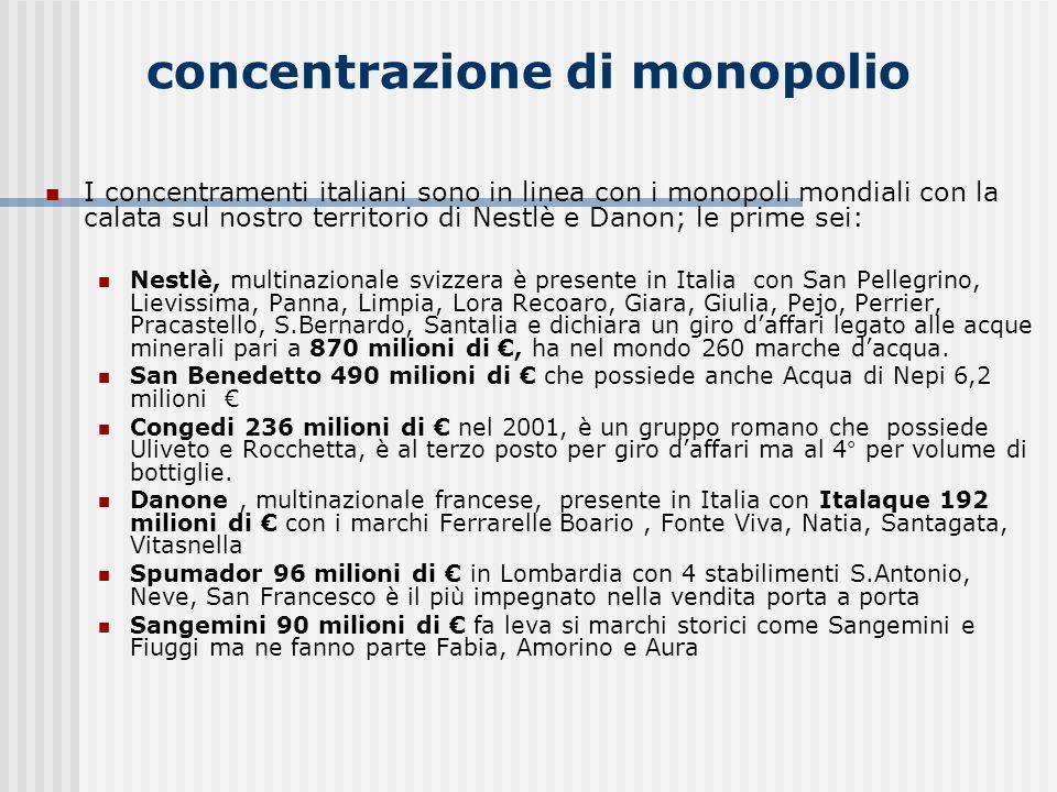 concentrazione di monopolio I concentramenti italiani sono in linea con i monopoli mondiali con la calata sul nostro territorio di Nestlè e Danon; le