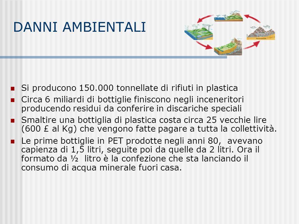 DANNI AMBIENTALI Si producono 150.000 tonnellate di rifiuti in plastica Circa 6 miliardi di bottiglie finiscono negli inceneritori producendo residui
