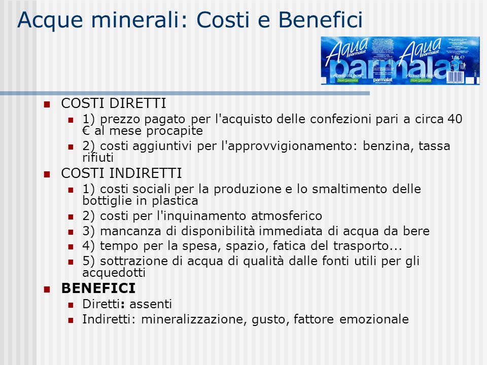 Acque minerali: Costi e Benefici COSTI DIRETTI 1) prezzo pagato per l'acquisto delle confezioni pari a circa 40 al mese procapite 2) costi aggiuntivi