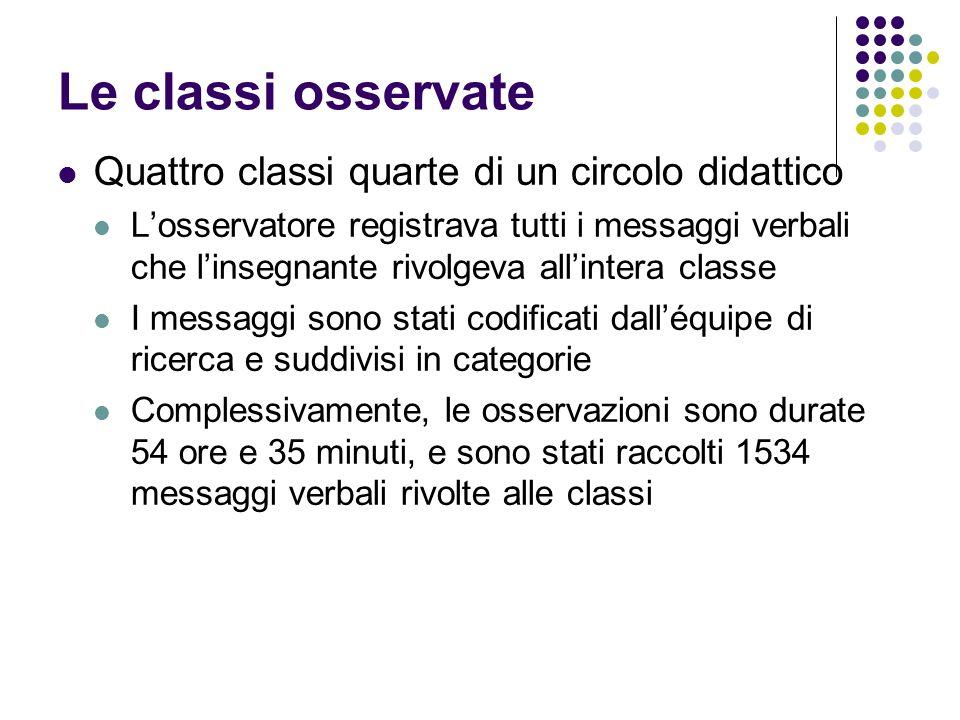 Le classi osservate Quattro classi quarte di un circolo didattico Losservatore registrava tutti i messaggi verbali che linsegnante rivolgeva allintera