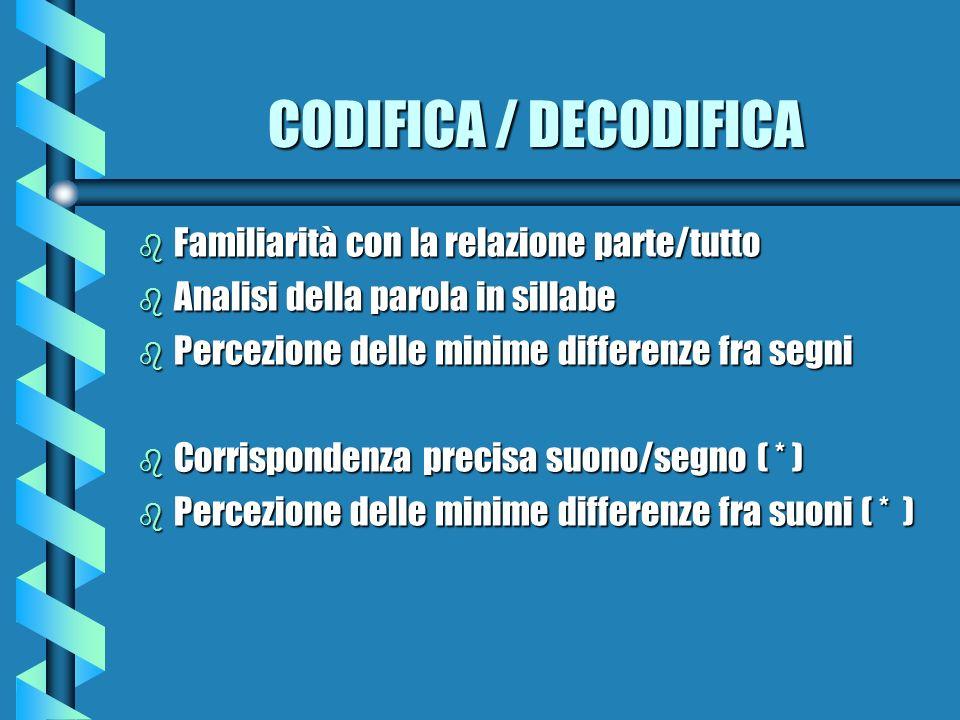 CODIFICA / DECODIFICA b Familiarità con la relazione parte/tutto b Analisi della parola in sillabe b Percezione delle minime differenze fra segni b Co