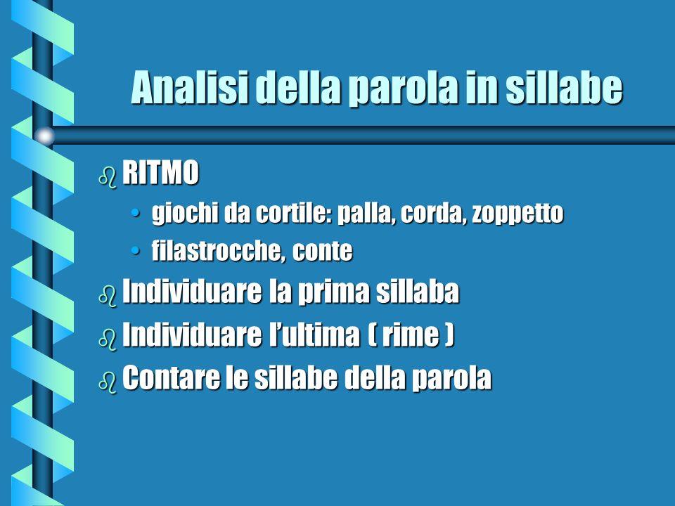Analisi della parola in sillabe b RITMO giochi da cortile: palla, corda, zoppettogiochi da cortile: palla, corda, zoppetto filastrocche, contefilastro