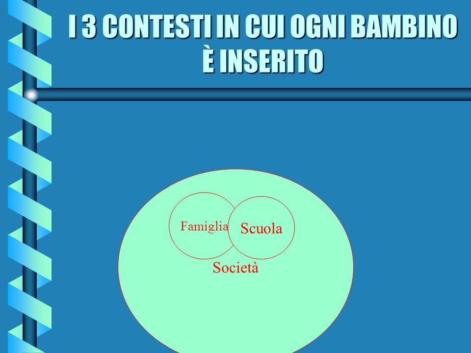 I 3 CONTESTI IN CUI OGNI BAMBINO È INSERITO Società Famiglia Scuola