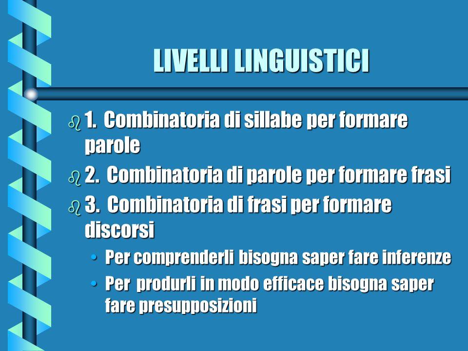 LIVELLI LINGUISTICI b 1. Combinatoria di sillabe per formare parole b 2. Combinatoria di parole per formare frasi b 3. Combinatoria di frasi per forma