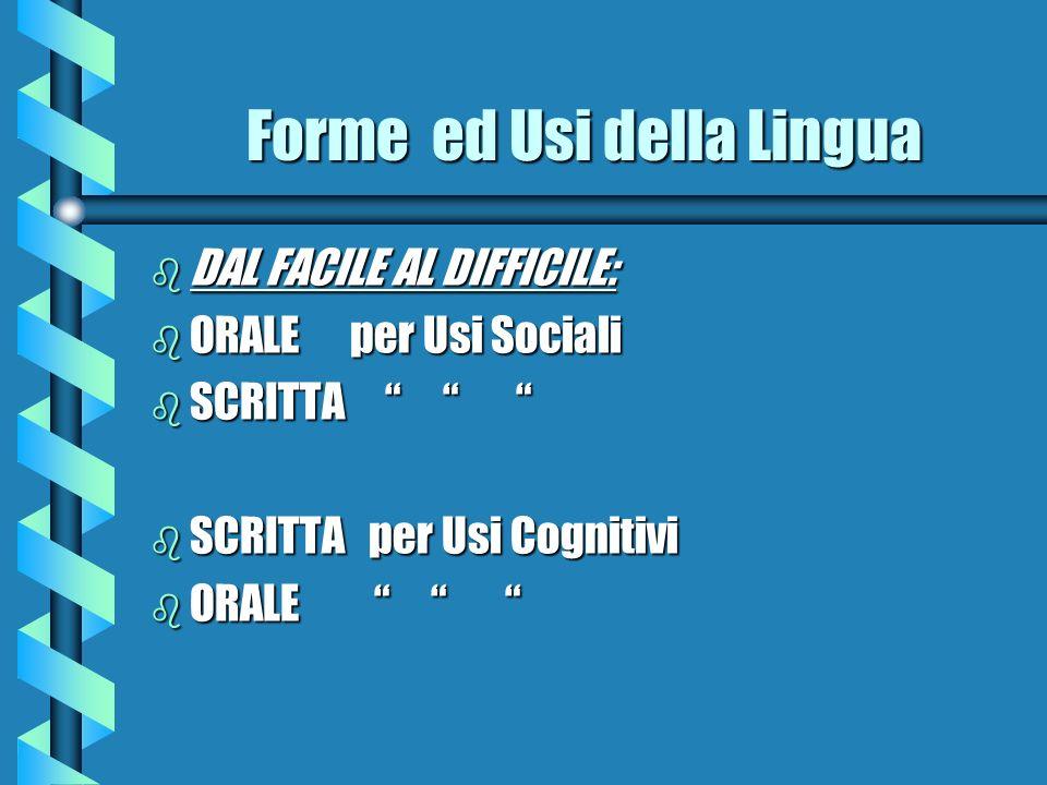 Forme ed Usi della Lingua b DAL FACILE AL DIFFICILE: b ORALE per Usi Sociali b SCRITTA b SCRITTA b SCRITTA per Usi Cognitivi b ORALE b ORALE