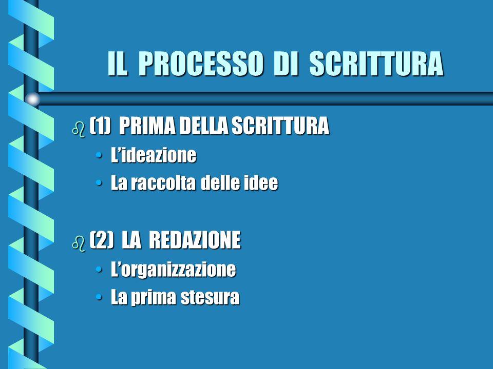 IL PROCESSO DI SCRITTURA b (1) PRIMA DELLA SCRITTURA LideazioneLideazione La raccolta delle ideeLa raccolta delle idee b (2) LA REDAZIONE Lorganizzazi