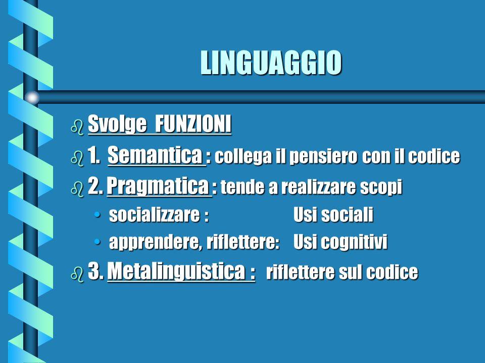 LINGUAGGIO b Svolge FUNZIONI b 1. Semantica : collega il pensiero con il codice b 2. Pragmatica : tende a realizzare scopi socializzare : Usi socialis