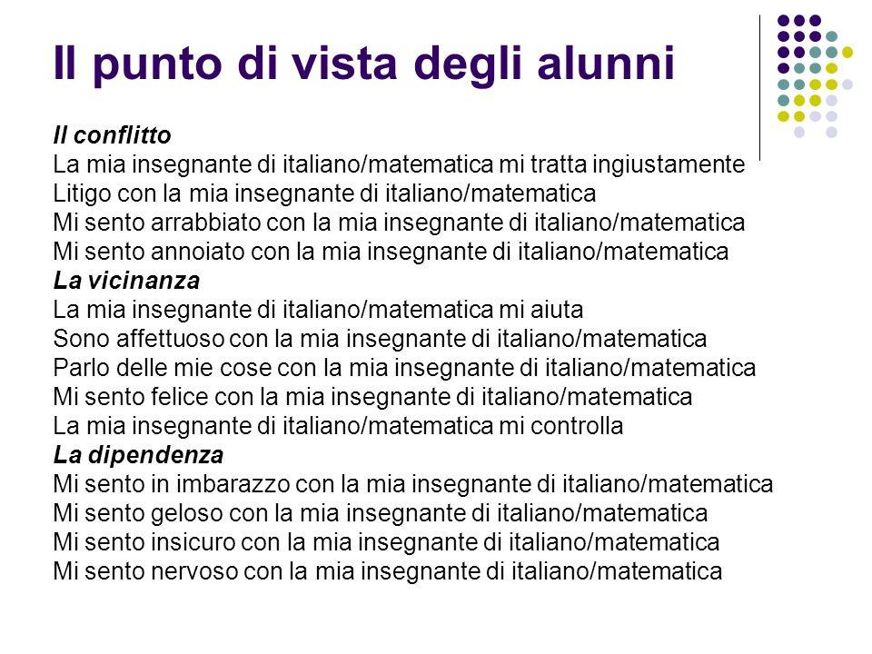 Il punto di vista degli alunni Il conflitto La mia insegnante di italiano/matematica mi tratta ingiustamente Litigo con la mia insegnante di italiano/