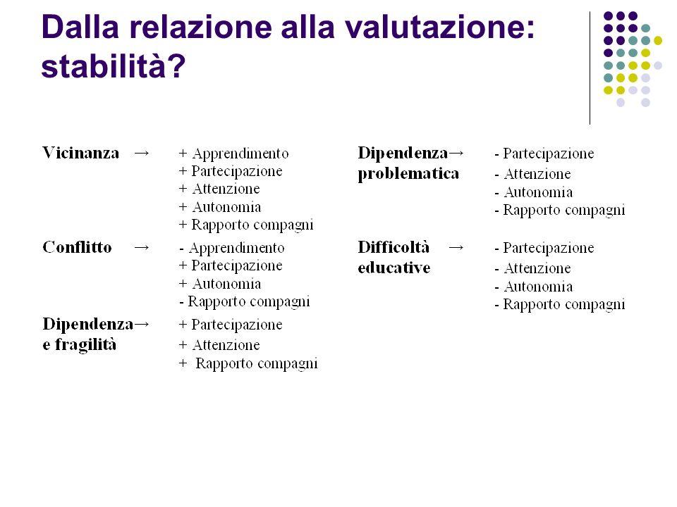 Dalla relazione alla valutazione: stabilità?
