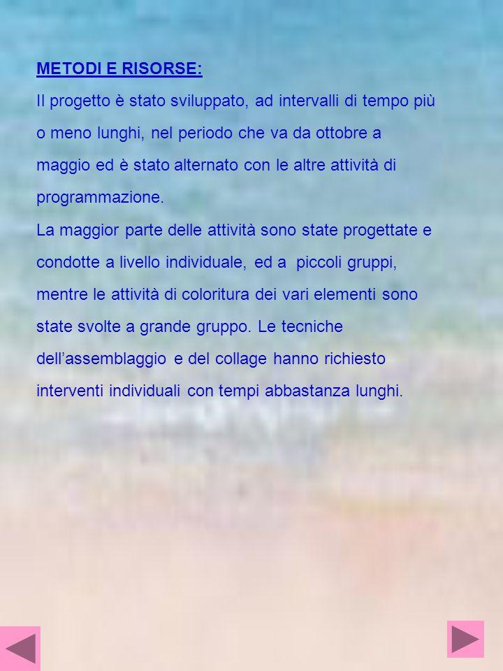 MATERIALI O STRUMENTI UTILIZZATI: Carta velina, Forbicine Cartoncini Matite acquerellate Acquerelli Pongo Foglie Rami Colori a cera Farina ( polenta) Polistirolo Macchina fotografica.