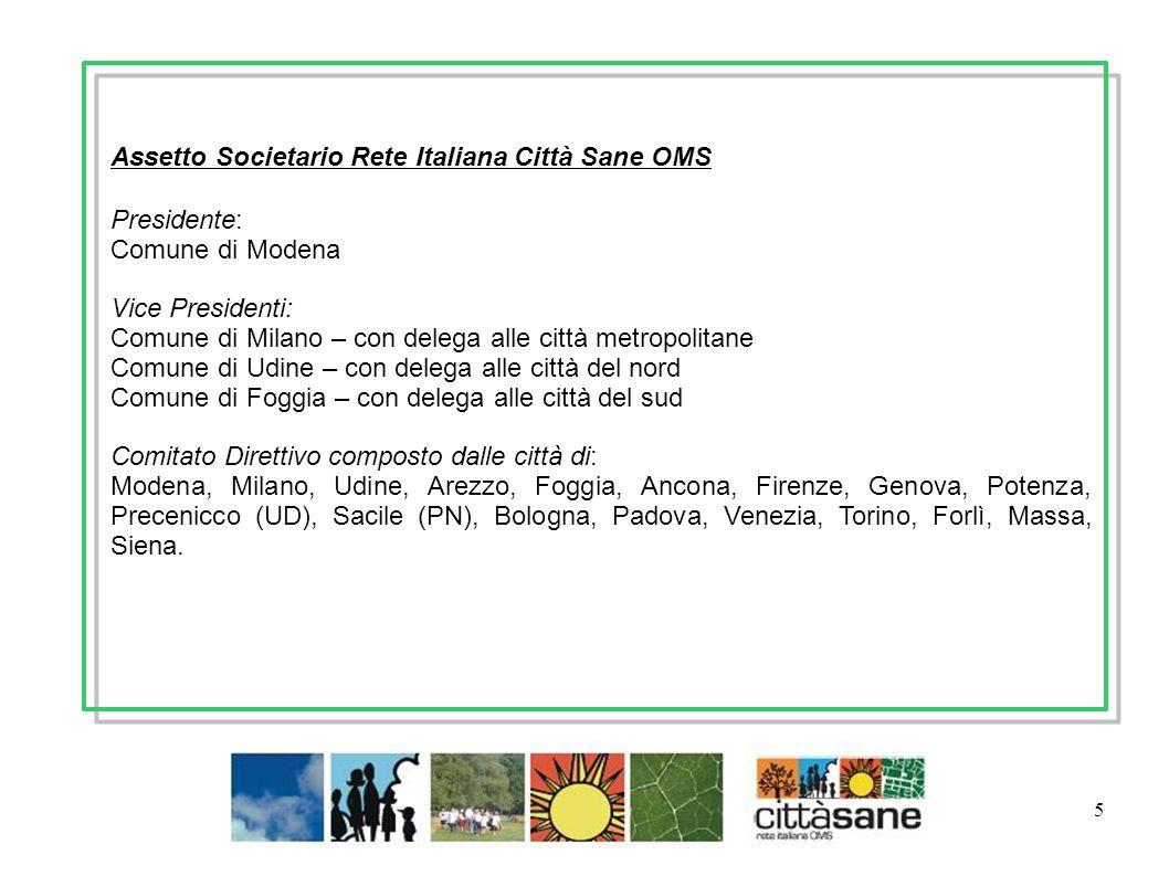 5 Assetto Societario Rete Italiana Città Sane OMS Presidente: Comune di Modena Vice Presidenti: Comune di Milano – con delega alle città metropolitane